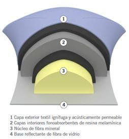 dbcover scure materiales